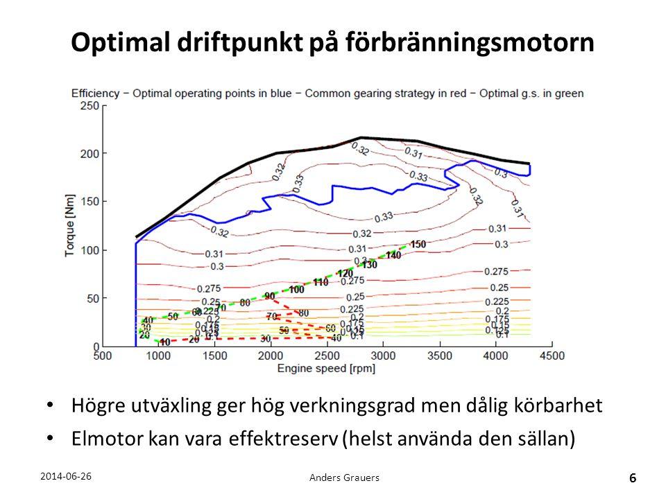 Typiska data - Elmaskin med kraftelektronik • Vridmomentca 1Nm/kg • Högsta varvtal5000-15000 rpm • Verkningsgrad vid max effektca 85% - 95% • Effekt (dimensioneringsval) ca 1 kW/kg • Pris (kommer troligen sjunka) ca 500 kr/kW Vattenkyld - Inget servicebehov - lång livslängd 2014-06-26Anders Grauers, 17