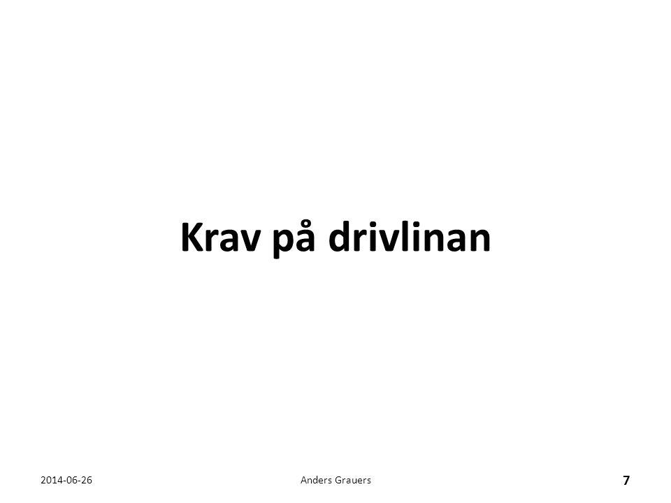 Krav på drivlinan Anders Grauers 7 2014-06-26