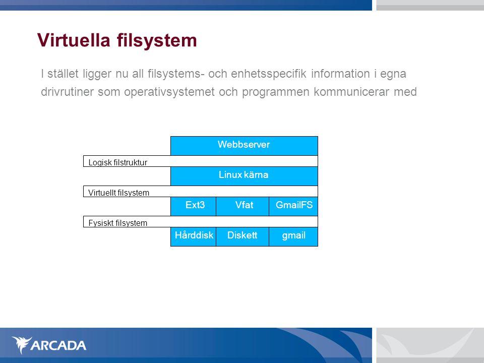 Virtuella filsystem I stället ligger nu all filsystems- och enhetsspecifik information i egna drivrutiner som operativsystemet och programmen kommunicerar med Webbserver Logisk filstruktur Linux kärna Virtuellt filsystem Ext3 Vfat GmailFS Fysiskt filsystem Hårddisk Diskett gmail