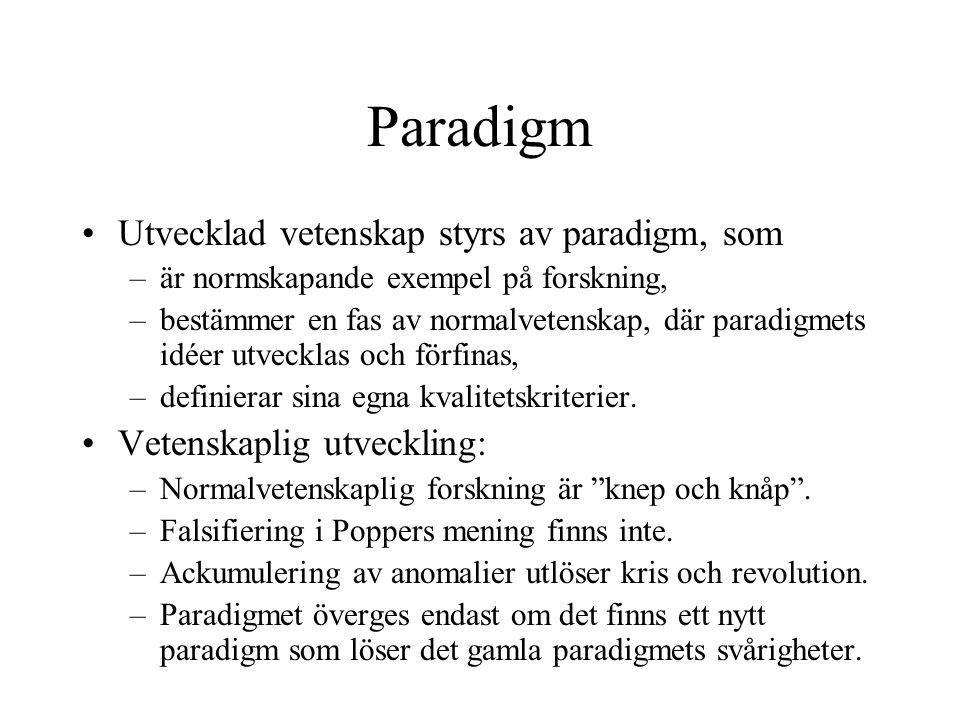 Paradigm •Utvecklad vetenskap styrs av paradigm, som –är normskapande exempel på forskning, –bestämmer en fas av normalvetenskap, där paradigmets idée