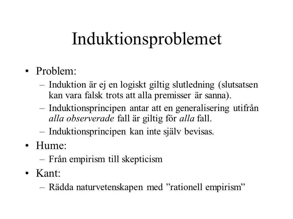 Induktionsproblemet •Problem: –Induktion är ej en logiskt giltig slutledning (slutsatsen kan vara falsk trots att alla premisser är sanna). –Induktion