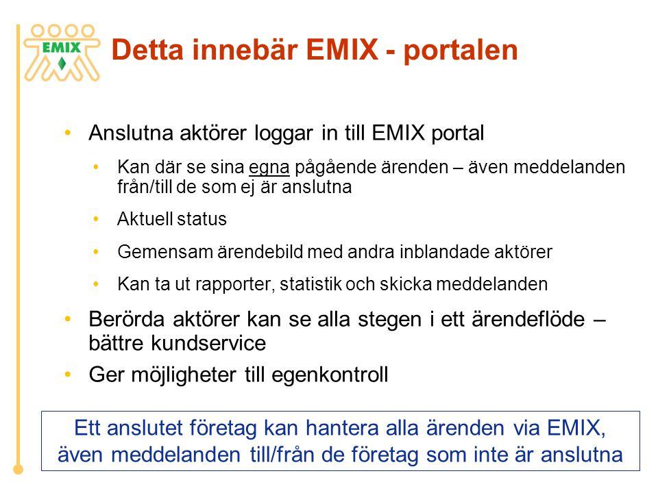 •Anslutna aktörer loggar in till EMIX portal •Kan där se sina egna pågående ärenden – även meddelanden från/till de som ej är anslutna •Aktuell status •Gemensam ärendebild med andra inblandade aktörer •Kan ta ut rapporter, statistik och skicka meddelanden •Berörda aktörer kan se alla stegen i ett ärendeflöde – bättre kundservice •Ger möjligheter till egenkontroll Detta innebär EMIX - portalen Ett anslutet företag kan hantera alla ärenden via EMIX, även meddelanden till/från de företag som inte är anslutna