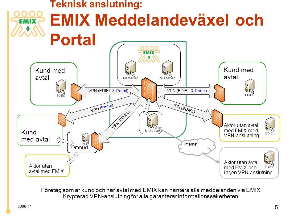 Ombud Teknisk anslutning: EMIX Meddelandeväxel och Portal 2008-11 5 Kund med avtal Kund med avtal Aktör utan avtal med EMIX med VPN-anslutning Företag som är kund och har avtal med EMIX kan hantera alla meddelanden via EMIX Krypterad VPN-anslutning för alla garanterar informationssäkerheten Aktör utan avtal med EMIX och ingen VPN-anslutning Internet VPN (EDIEL) VPN (EDIEL & Portal) VPN (EDIEL) Kund med avtal Aktör utan avtal med EMIX VPN (Portal)