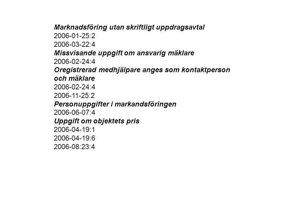 Marknadsföring utan skriftligt uppdragsavtal 2006-01-25:2 2006-03-22:4 Missvisande uppgift om ansvarig mäklare 2006-02-24:4 Oregistrerad medhjälpare anges som kontaktperson och mäklare 2006-02-24:4 2006-11-25:2 Personuppgifter i markandsföringen 2006-06-07:4 Uppgift om objektets pris 2006-04-19:1 2006-04-19:6 2006-08:23:4