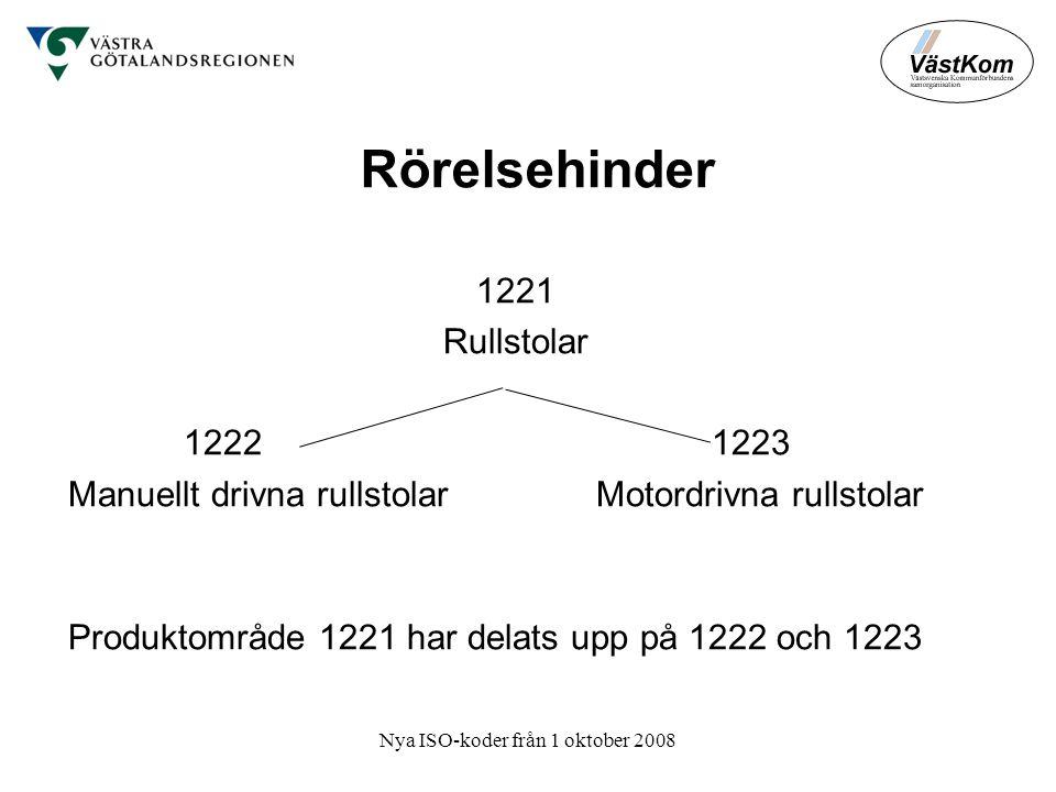 Nya ISO-koder från 1 oktober 2008 Rörelsehinder 1221 Rullstolar 1222 1223 Manuellt drivna rullstolarMotordrivna rullstolar Produktområde 1221 har delats upp på 1222 och 1223