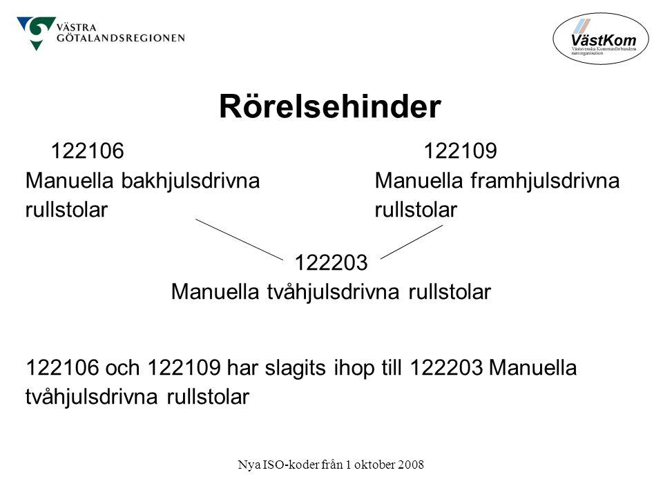 Nya ISO-koder från 1 oktober 2008 Rörelsehinder 122106122109 Manuella bakhjulsdrivna Manuella framhjulsdrivna rullstolar 122203 Manuella tvåhjulsdrivna rullstolar 122106 och 122109 har slagits ihop till 122203 Manuella tvåhjulsdrivna rullstolar