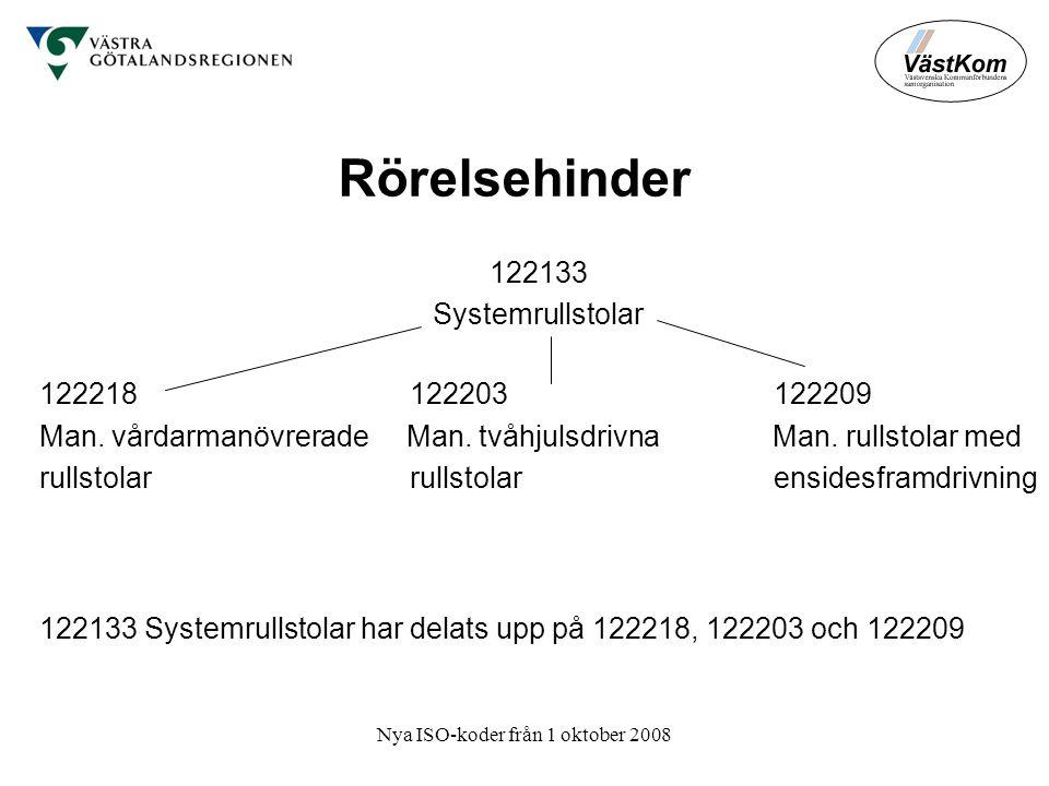 Nya ISO-koder från 1 oktober 2008 Rörelsehinder 122133 Systemrullstolar 122218 122203 122209 Man.