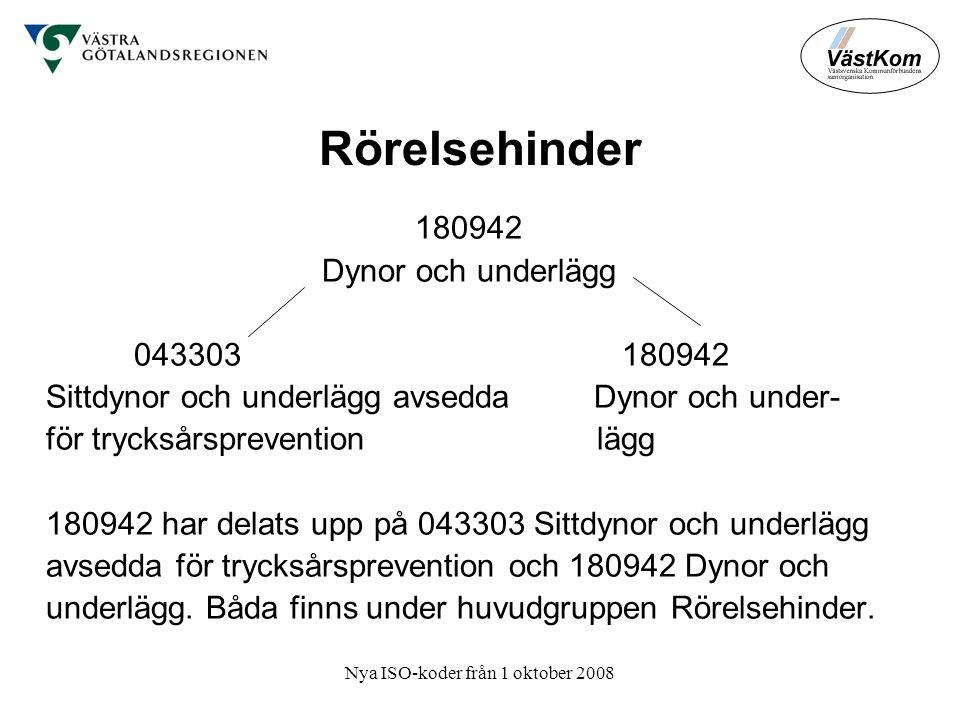 Nya ISO-koder från 1 oktober 2008 Rörelsehinder 180942 Dynor och underlägg 043303180942 Sittdynor och underlägg avsedda Dynor och under- för trycksårsprevention lägg 180942 har delats upp på 043303 Sittdynor och underlägg avsedda för trycksårsprevention och 180942 Dynor och underlägg.