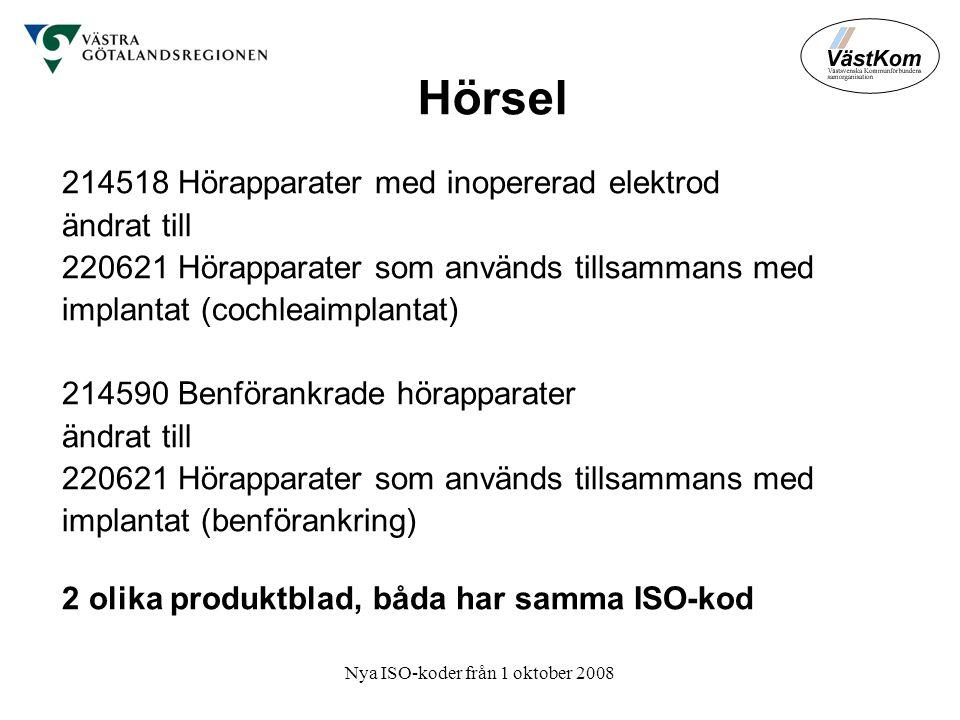 Nya ISO-koder från 1 oktober 2008 Hörsel 214518 Hörapparater med inopererad elektrod ändrat till 220621 Hörapparater som används tillsammans med implantat (cochleaimplantat) 214590 Benförankrade hörapparater ändrat till 220621 Hörapparater som används tillsammans med implantat (benförankring) 2 olika produktblad, båda har samma ISO-kod