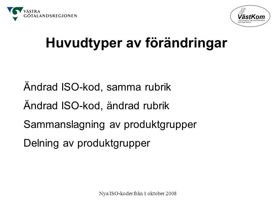 Nya ISO-koder från 1 oktober 2008 Huvudtyper av förändringar Ändrad ISO-kod, samma rubrik Ändrad ISO-kod, ändrad rubrik Sammanslagning av produktgrupper Delning av produktgrupper