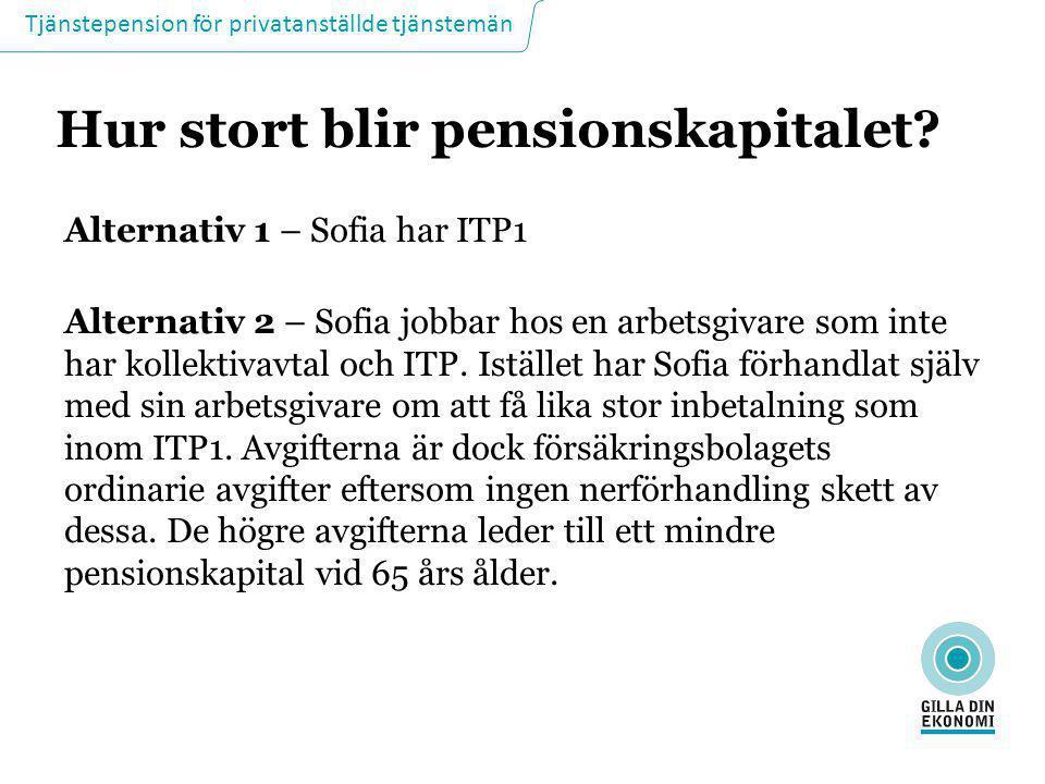 Tjänstepension för privatanställde tjänstemän Hur stort blir pensionskapitalet? Alternativ 1 – Sofia har ITP1 Alternativ 2 – Sofia jobbar hos en arbet
