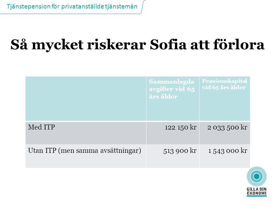 Tjänstepension för privatanställde tjänstemän Så mycket riskerar Sofia att förlora Sammanlagda avgifter vid 65 års ålder Pensionskapital vid 65 års ål