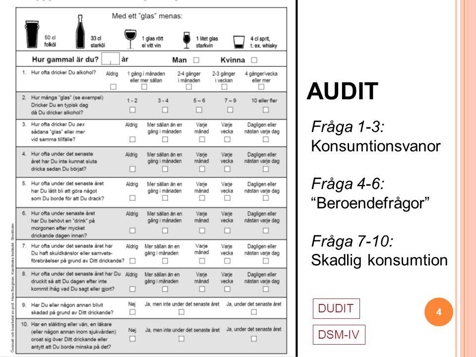 """4 © Claudia Fahlke AUDIT Fråga 1-3: Konsumtionsvanor Fråga 4-6: """"Beroendefrågor"""" Fråga 7-10: Skadlig konsumtion DUDIT © Claudia Fahlke DSM-IV"""