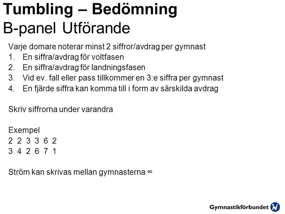 Tumbling – Bedömning B-panel Utförande Varje domare noterar minst 2 siffror/avdrag per gymnast 1.En siffra/avdrag f ö r voltfasen 2.En siffra/avdrag f