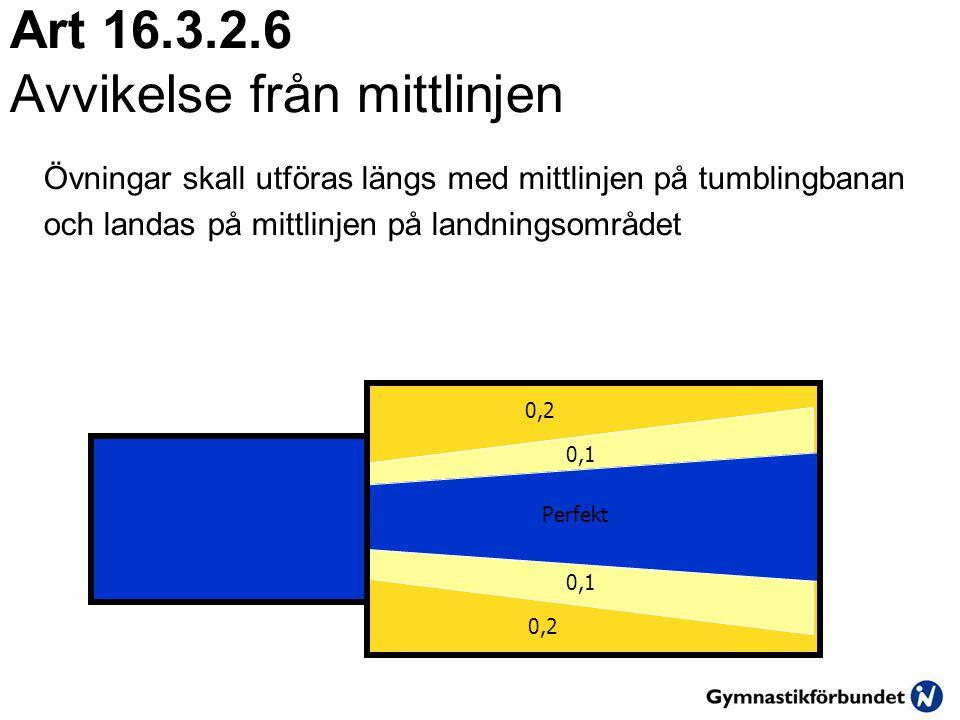 Art 16.3.2.6 Avvikelse från mittlinjen Övningar skall utföras längs med mittlinjen på tumblingbanan och landas på mittlinjen på landningsområdet 0,1 0,2 Perfekt 0,1 0,2