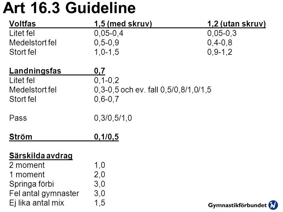 Art 16.3 Guideline Voltfas1,5 (med skruv)1,2 (utan skruv) Litet fel0,05-0,40,05-0,3 Medelstort fel0,5-0,90,4-0,8 Stort fel1,0-1,50,9-1,2 Landningsfas0,7 Litet fel0,1-0,2 Medelstort fel0,3-0,5 och ev.