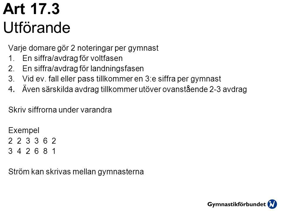 Art 17.3 Utförande Varje domare g ö r 2 noteringar per gymnast 1.En siffra/avdrag f ö r voltfasen 2.En siffra/avdrag f ö r landningsfasen 3.Vid ev. fa