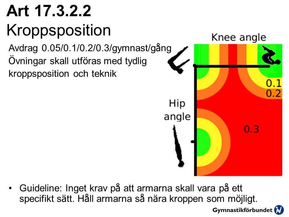 Art 17.3.2.2 Kroppsposition Avdrag 0.05/0.1/0.2/0.3/gymnast/g å ng Ö vningar skall utf ö ras med tydlig kroppsposition och teknik •Guideline: Inget krav p å att armarna skall vara p å ett specifikt s ä tt.