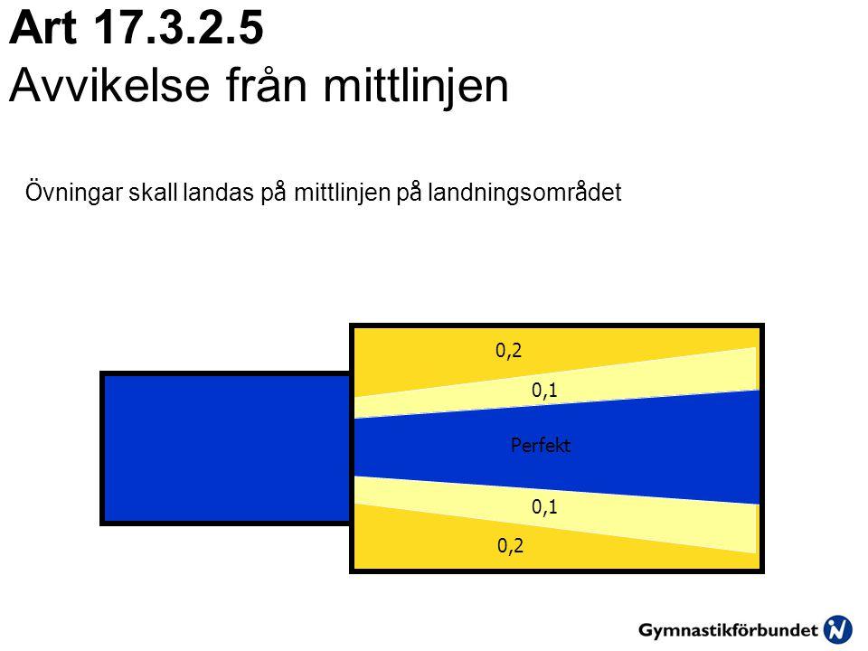Art 17.3.2.5 Avvikelse från mittlinjen Ö vningar skall landas p å mittlinjen p å landningsomr å det 0,1 0,2 Perfekt 0,1 0,2