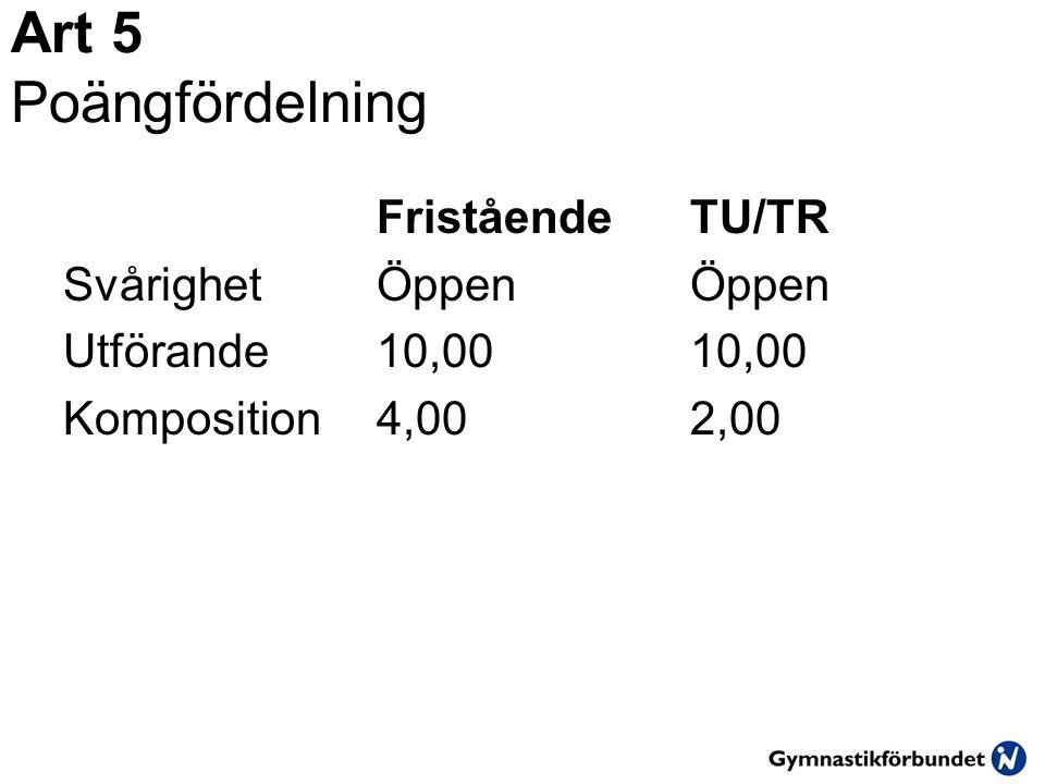 Art 5 Poängfördelning FriståendeTU/TR SvårighetÖppenÖppen Utförande10,0010,00 Komposition4,002,00
