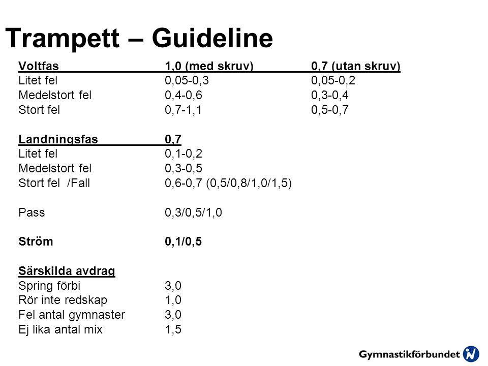 Trampett – Guideline Voltfas1,0 (med skruv)0,7 (utan skruv) Litet fel0,05-0,30,05-0,2 Medelstort fel0,4-0,60,3-0,4 Stort fel0,7-1,10,5-0,7 Landningsfas0,7 Litet fel0,1-0,2 Medelstort fel0,3-0,5 Stort fel/Fall0,6-0,7 (0,5/0,8/1,0/1,5) Pass0,3/0,5/1,0 Ström0,1/0,5 Särskilda avdrag Spring förbi3,0 Rör inte redskap1,0 Fel antal gymnaster 3,0 Ej lika antal mix1,5