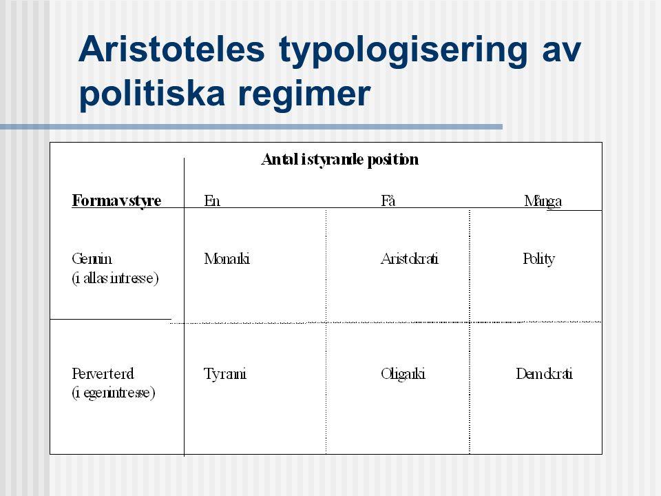 Modern regimtypologisering  Demokratiska regimer •Konsoliderade (etablerade) demokratier •Nya demokratier •Semi-demokratier  Monopolistiska regimer •Totalitära •Auktoritära