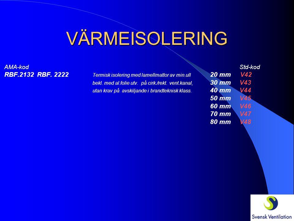 VÄRMEISOLERING AMA-Kod Std-kod RBF.213 RBF.222 Termisk isolering med lamellmattor av min.ull 20 mmV32 utv. på cirk./rekt. vent.kanal, utan krav på 30