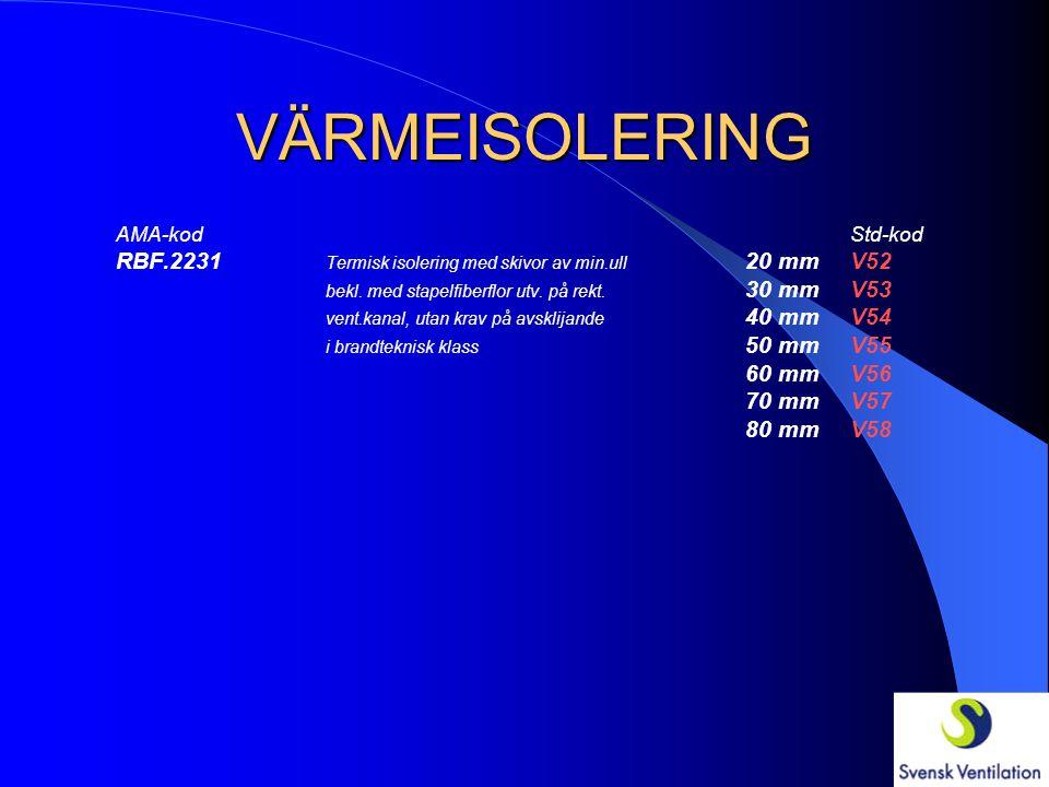 VÄRMEISOLERING AMA-kodStd-kod RBF.2132 RBF. 2222 Termisk isolering med lamellmattor av min.ull 20 mm V42 bekl. med al.folie utv. på cirk./rekt. vent.k