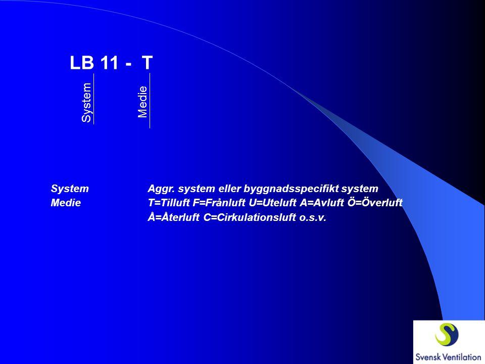 Alla andra brandisoleringar specificeras med sifferkoder och redovisas i ritningsslipsen!