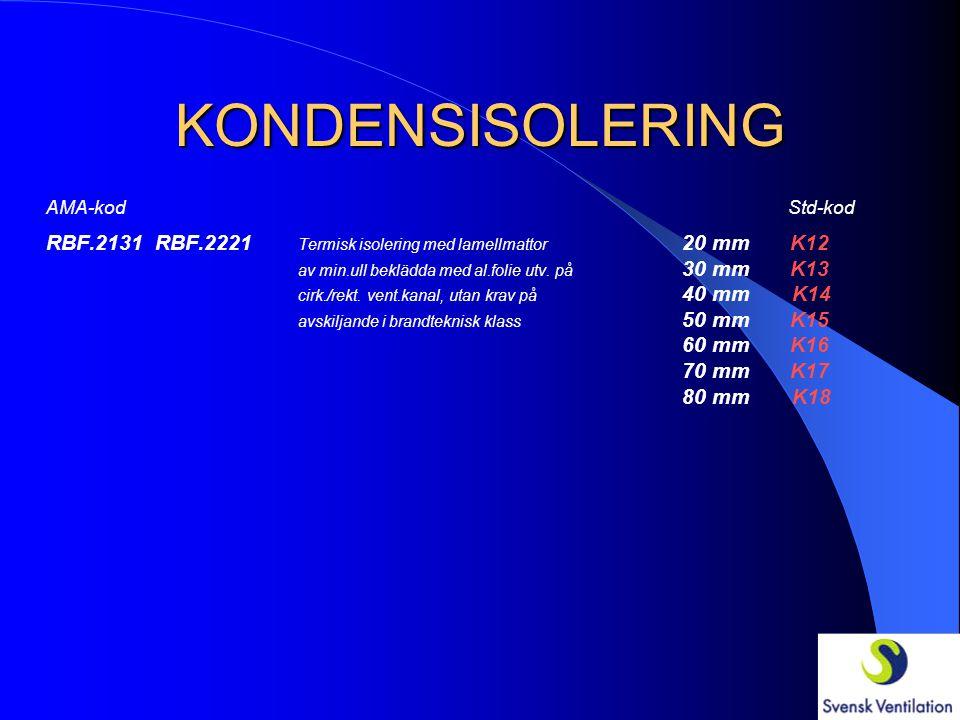 Alla andra värmeisoleringar specificeras med sifferkoder och redovisas i ritningsslipsen!