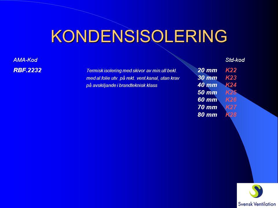 KONDENSISOLERING AMA-kod Std-kod RBF.2131 RBF.2221 Termisk isolering med lamellmattor 20 mm K12 av min.ull beklädda med al.folie utv. på 30 mm K13 cir