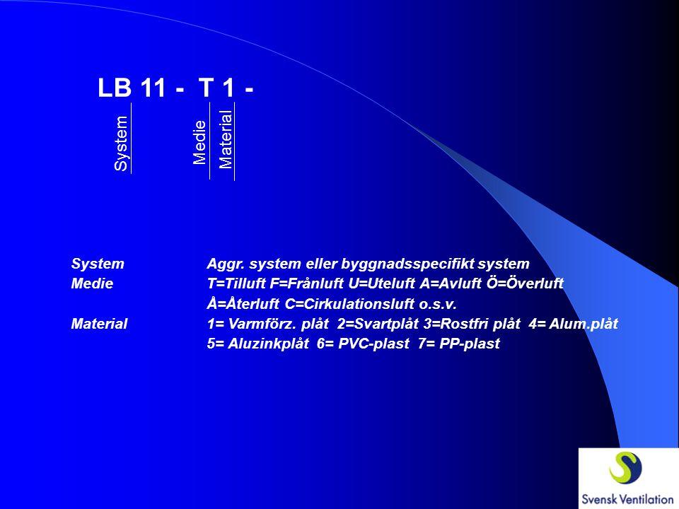 Några exempel: LA01-F1-160-B13-Y21 T1-200