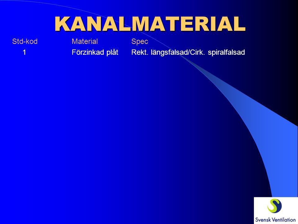 LB 11 - T 1 - 600 x 400 - B 13 - Y 41 System Medie Material Dim Cirk Dim 1 Rekt Dim 2 Rekt Isol typ B/V/K/L Isol spec Ytbeklädnad Ytbekl typ SystemAgg