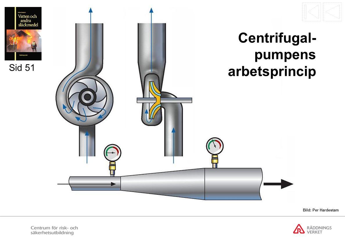 Centrifugal- pumpens arbetsprincip Sid 51 Bild: Per Hardestam