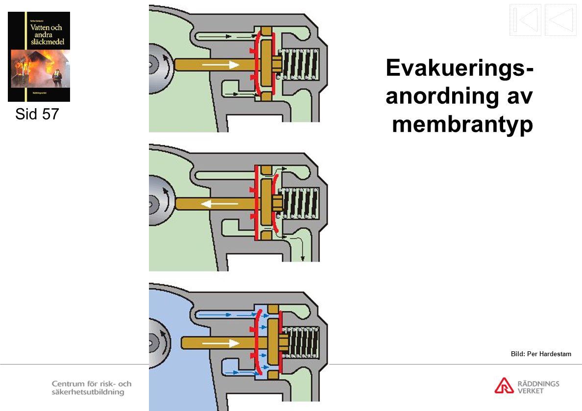Evakuerings- anordning av membrantyp Sid 57 Bild: Per Hardestam
