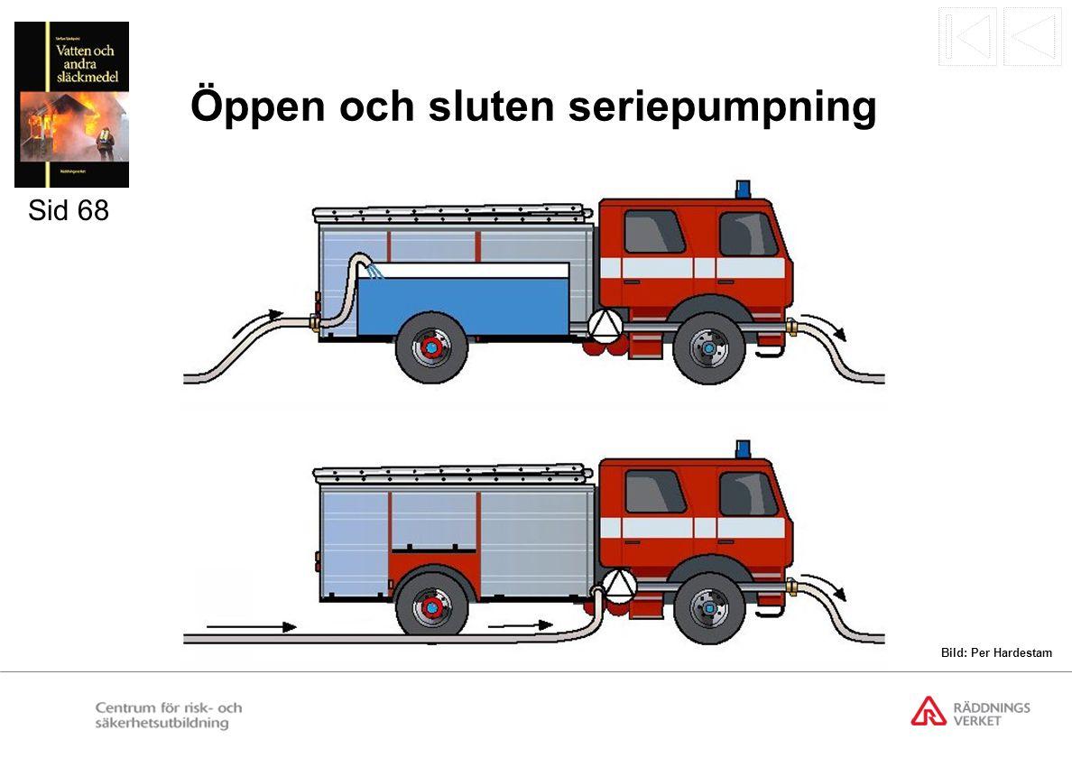 Öppen och sluten seriepumpning Sid 68 Bild: Per Hardestam