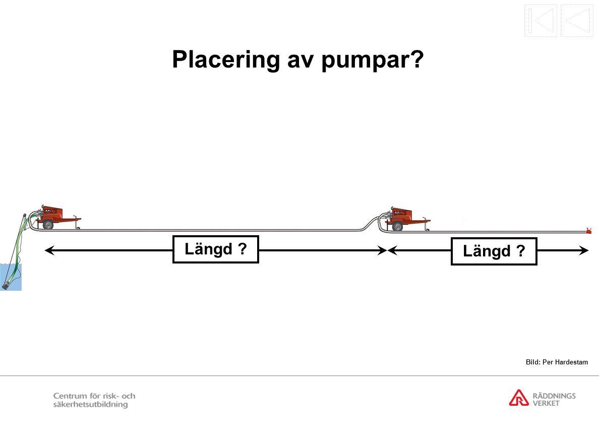 Placering av pumpar? Längd ? Bild: Per Hardestam