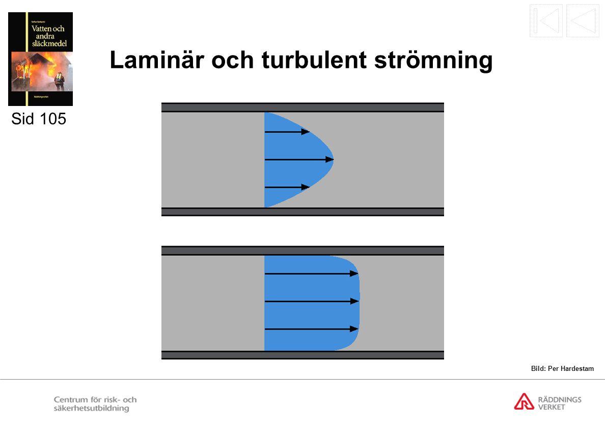 Laminär och turbulent strömning Sid 105 Bild: Per Hardestam