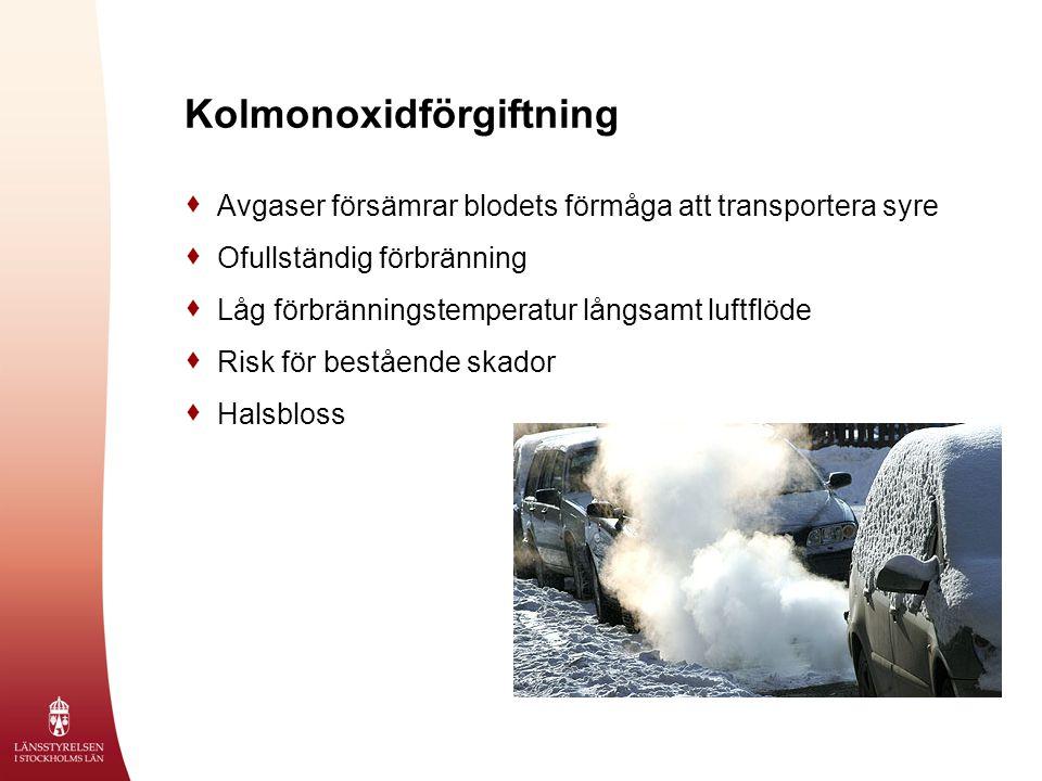 Kolmonoxidförgiftning  Avgaser försämrar blodets förmåga att transportera syre  Ofullständig förbränning  Låg förbränningstemperatur långsamt luftflöde  Risk för bestående skador  Halsbloss