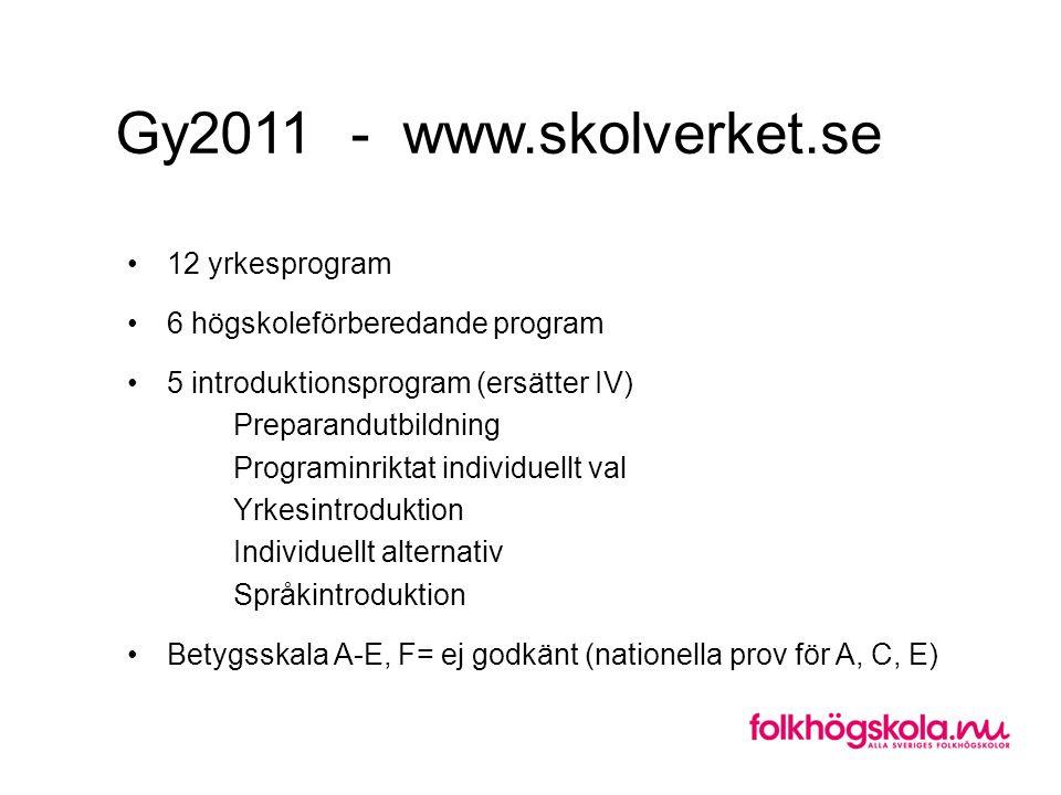 Gy2011 - www.skolverket.se •12 yrkesprogram •6 högskoleförberedande program •5 introduktionsprogram (ersätter IV) Preparandutbildning Programinriktat