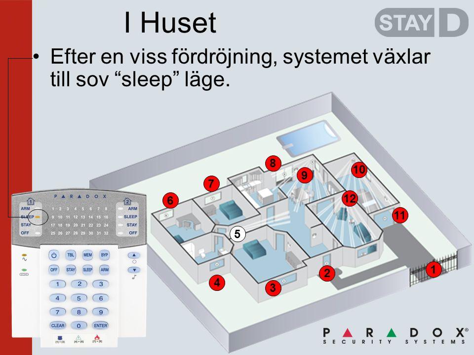 2 3 4 10 5 6 7 9 8 1 11 12 I Huset •Efter en viss fördröjning, systemet växlar till sov sleep läge.