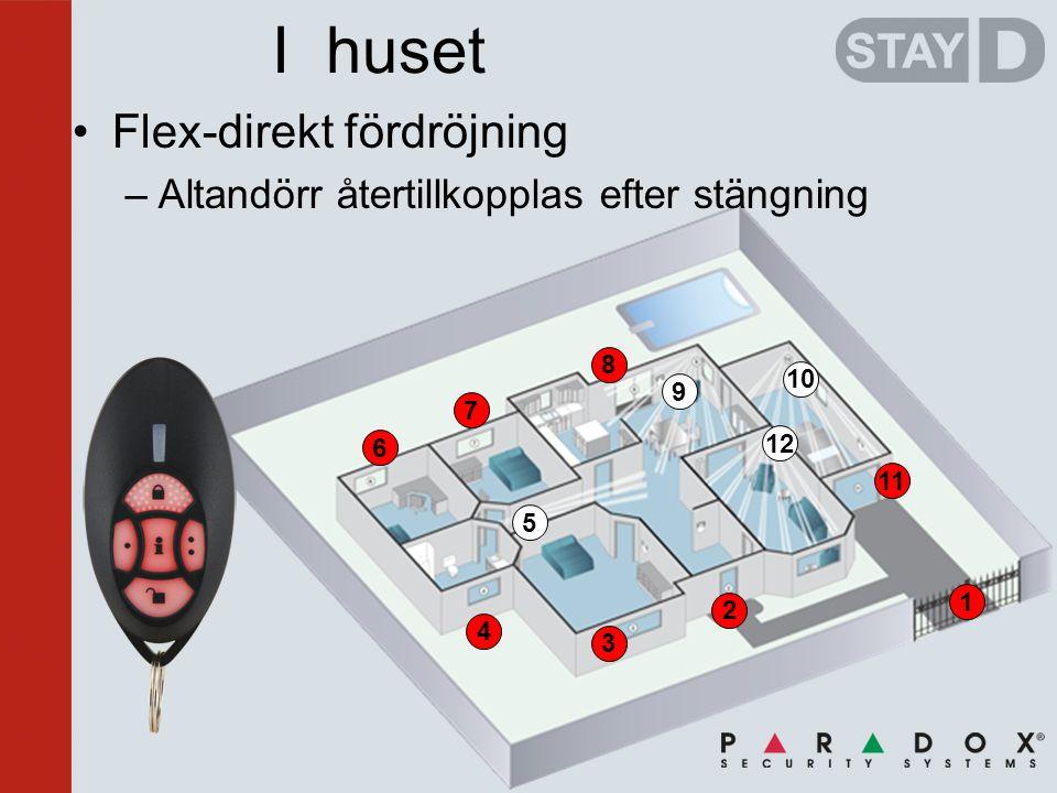 2 3 4 6 7 8 1 11 I huset •Flex-direkt fördröjning –Altandörr återtillkopplas efter stängning 10 5 9 12