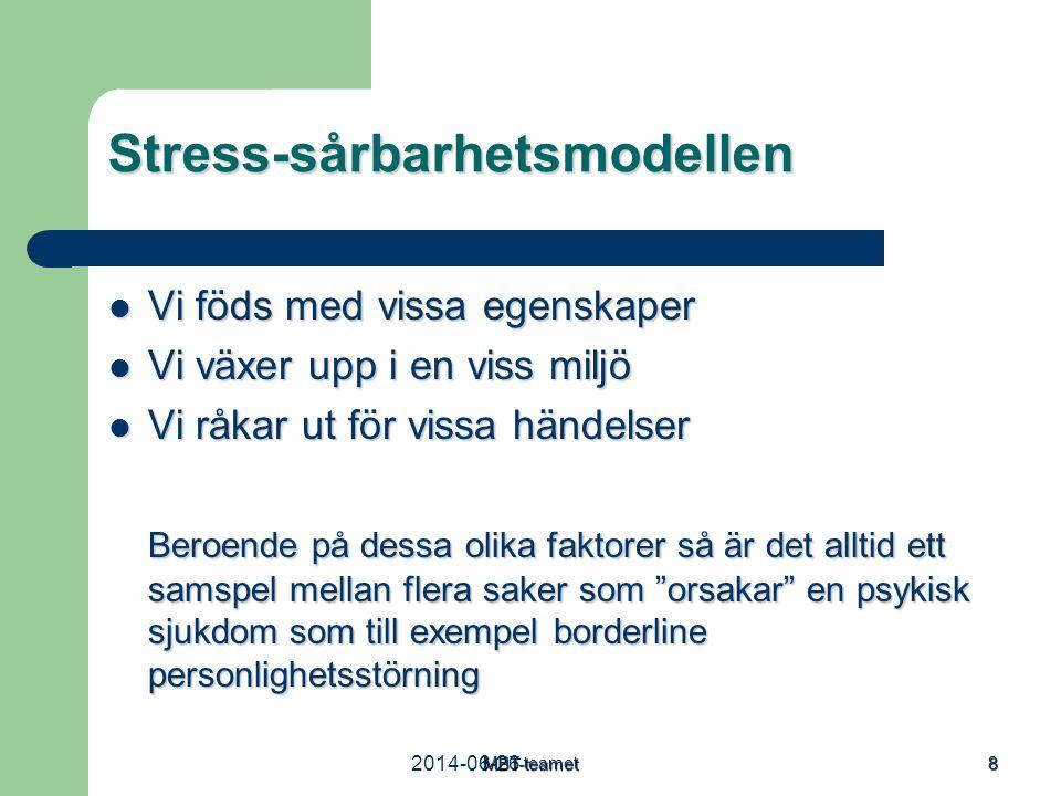 2014-06-26MBT-teamet 8 Stress-sårbarhetsmodellen  Vi föds med vissa egenskaper  Vi växer upp i en viss miljö  Vi råkar ut för vissa händelser Beroe