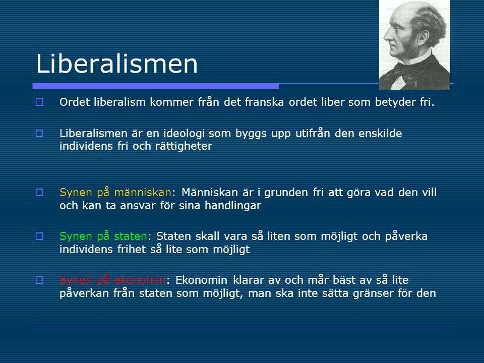 Liberalismen  Ordet liberalism kommer från det franska ordet liber som betyder fri.