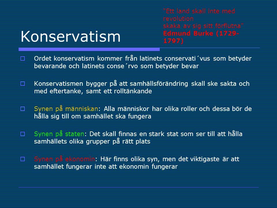 Konservatism  Ordet konservatism kommer från latinets conservati´vus som betyder bevarande och latinets conse´rvo som betyder bevar  Konservatismen bygger på att samhällsförändring skall ske sakta och med eftertanke, samt ett rolltänkande  Synen på människan: Alla människor har olika roller och dessa bör de hålla sig till om samhället ska fungera  Synen på staten: Det skall finnas en stark stat som ser till att hålla samhällets olika grupper på rätt plats  Synen på ekonomin: Här finns olika syn, men det viktigaste är att samhället fungerar inte att ekonomin fungerar Ett land skall inte med revolution skaka av sig sitt förflutna Edmund Burke (1729- 1797)