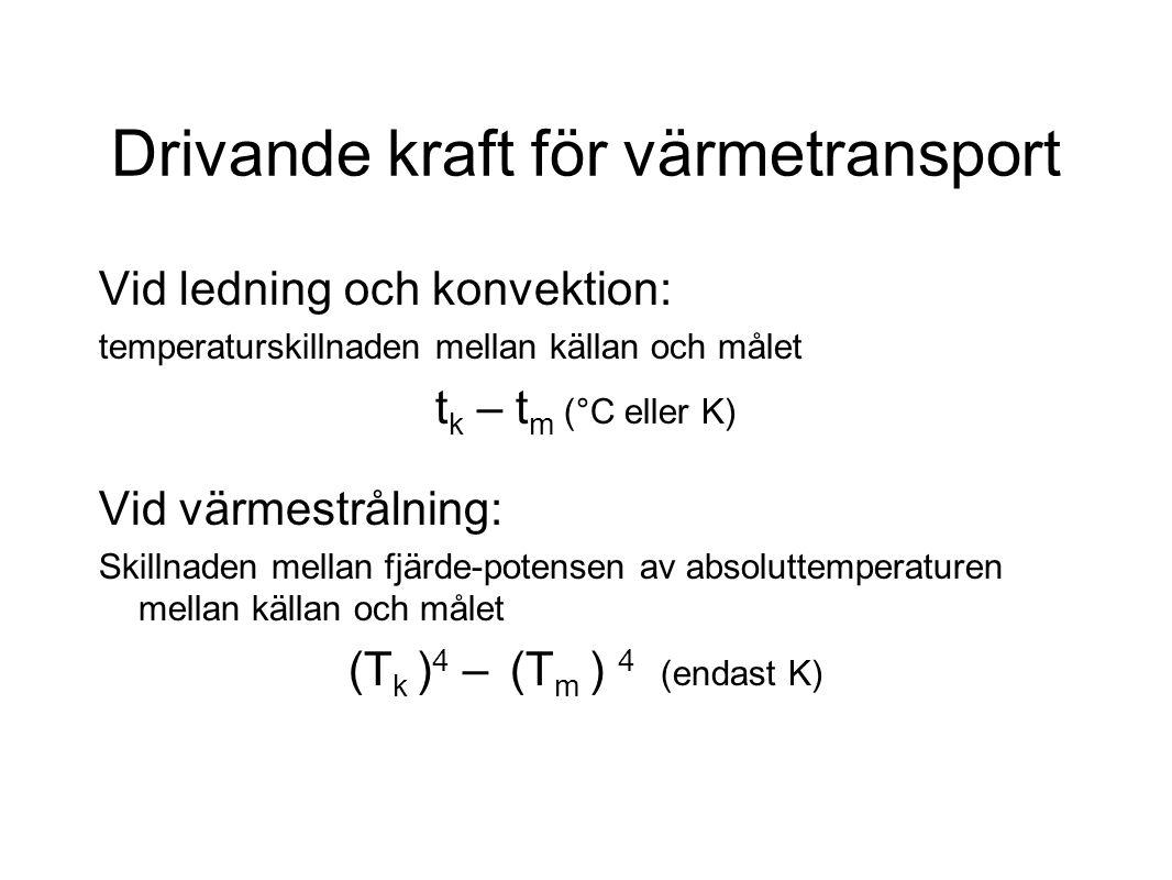 Drivande kraft för värmetransport Vid ledning och konvektion: temperaturskillnaden mellan källan och målet t k – t m (°C eller K) Vid värmestrålning: Skillnaden mellan fjärde-potensen av absoluttemperaturen mellan källan och målet (T k ) 4 – (T m ) 4 (endast K)