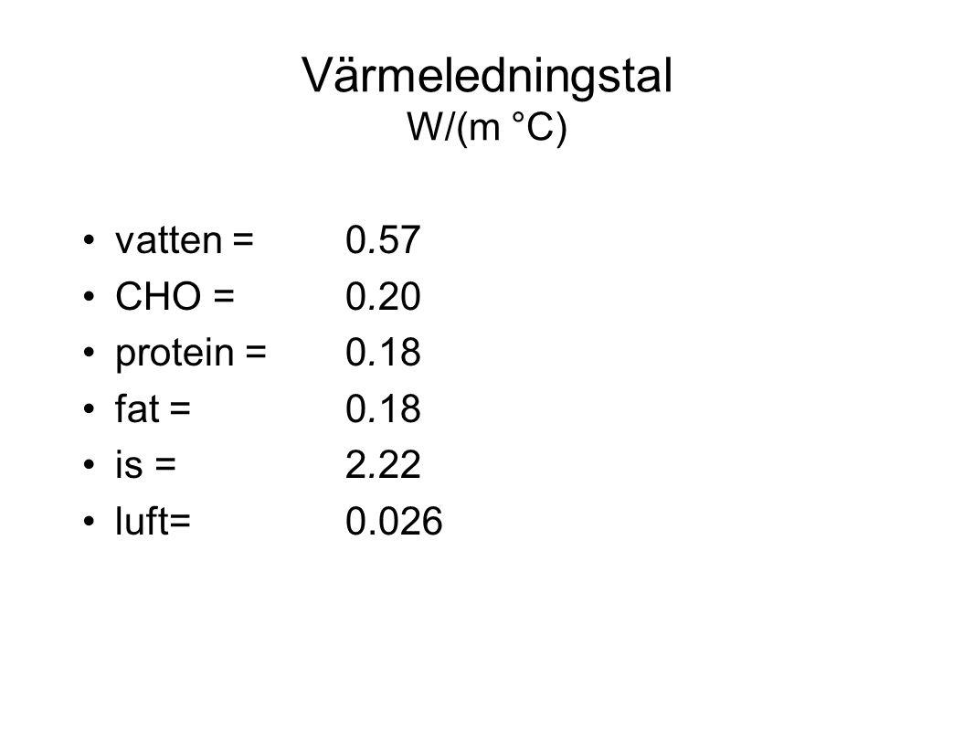Värmeledningstal W/(m °C) •vatten = 0.57 •CHO = 0.20 •protein = 0.18 •fat = 0.18 •is = 2.22 •luft=0.026