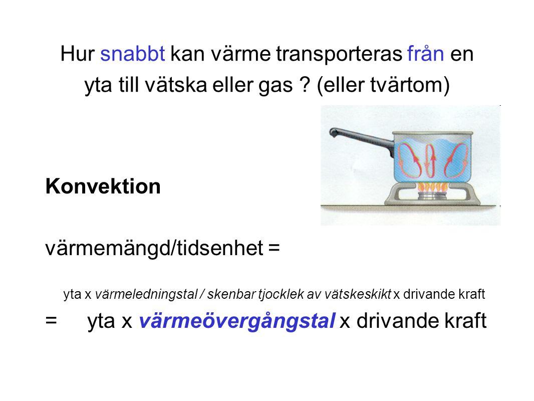 Hur snabbt kan värme transporteras från en yta till vätska eller gas .
