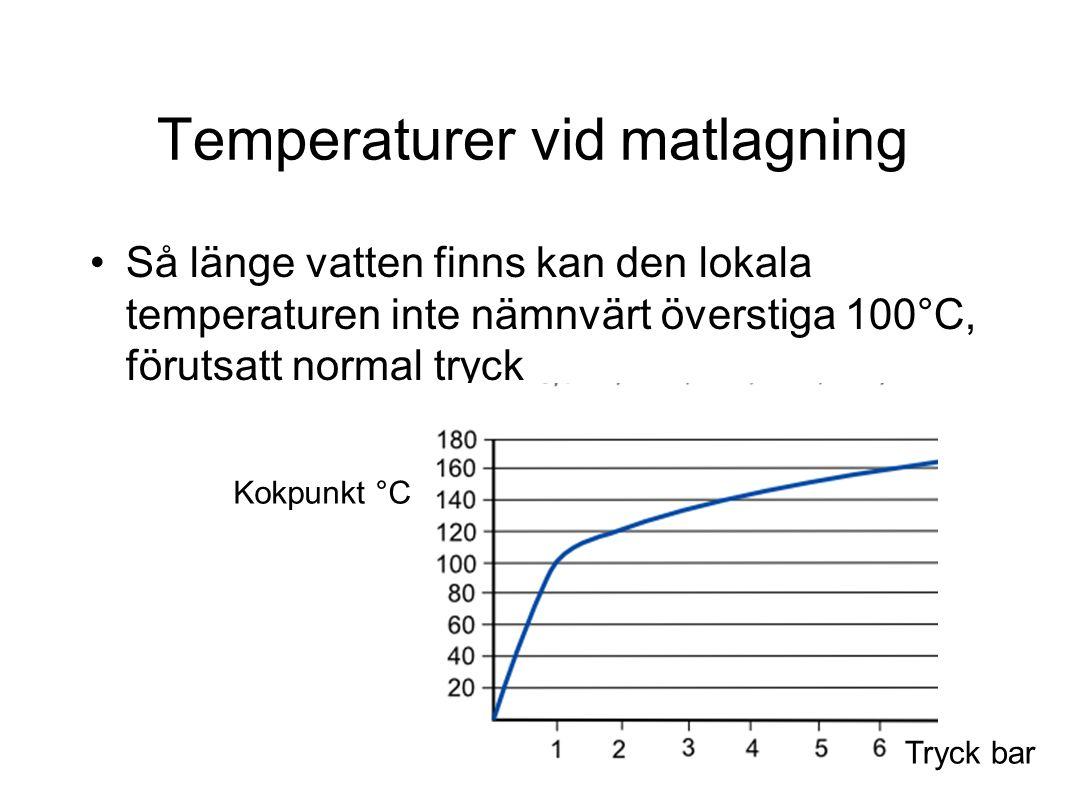 Temperaturer vid matlagning •Så länge vatten finns kan den lokala temperaturen inte nämnvärt överstiga 100°C, förutsatt normal tryck Kokpunkt °C Tryck bar