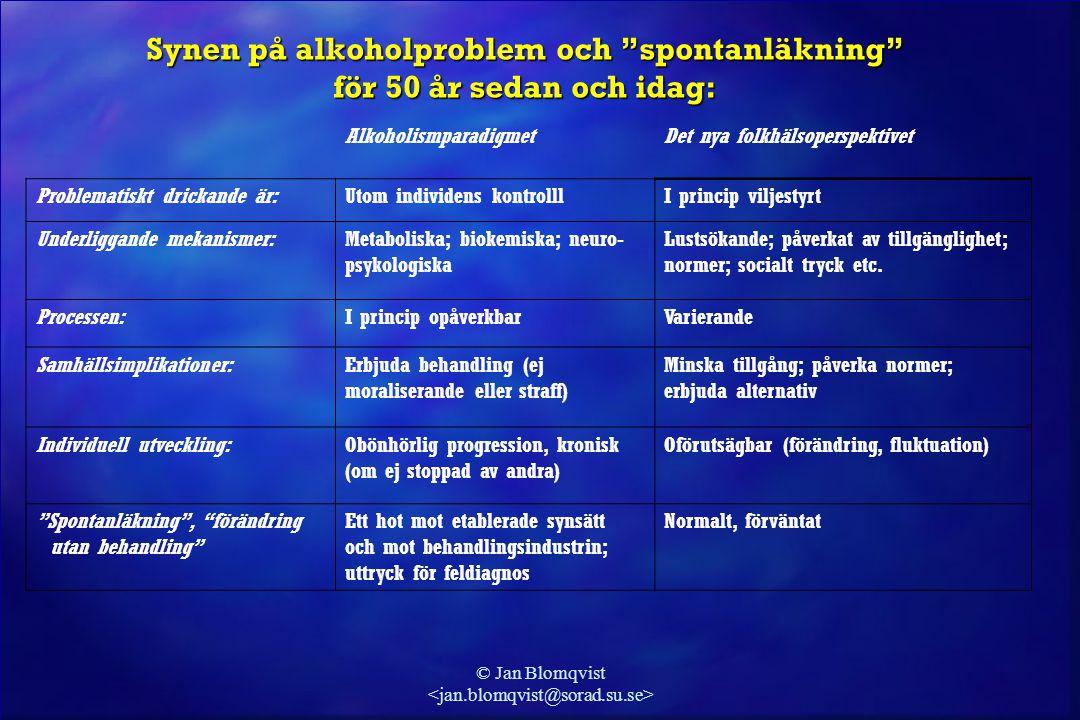 """© Jan Blomqvist Synen på alkoholproblem och """"spontanläkning"""" för 50 år sedan och idag: AlkoholismparadigmetDet nya folkhälsoperspektivet Problematiskt"""